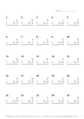 One Digit by One Decimal Problem Set B Multiplication Worksheet